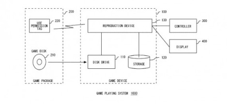 Sony-Patent-Blocking-Used-Games-570x263