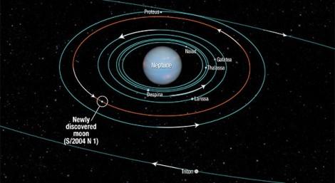 neptune-moon