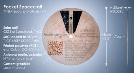 pocketspacecraft