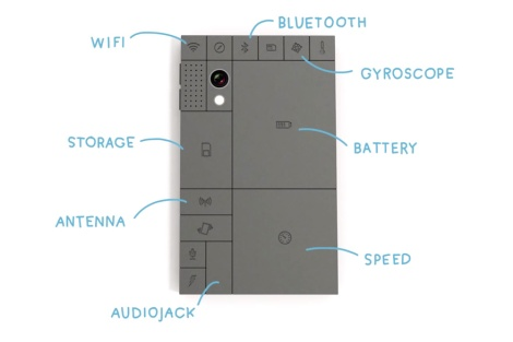 Phonebloks-schema