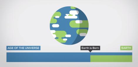 earth-kurzgesagt